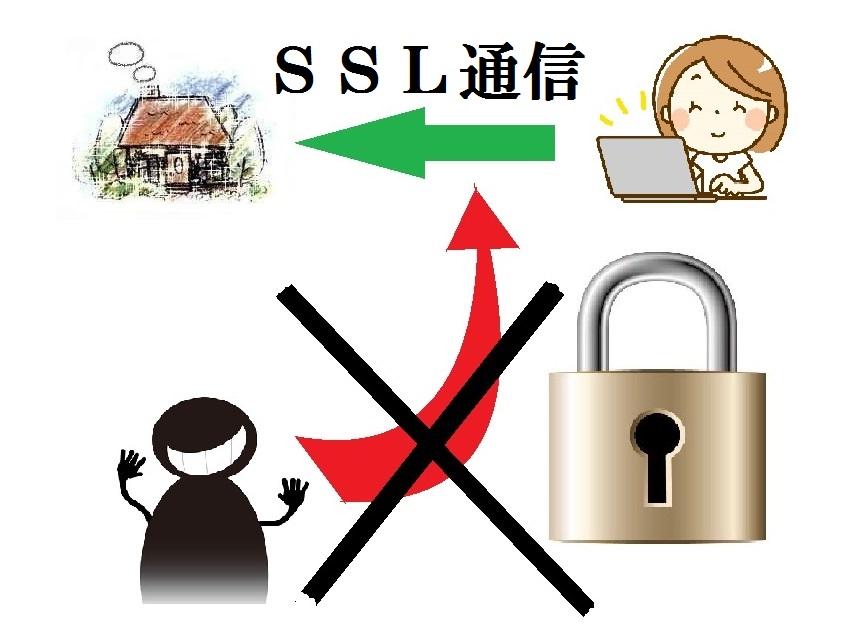 SSL通信